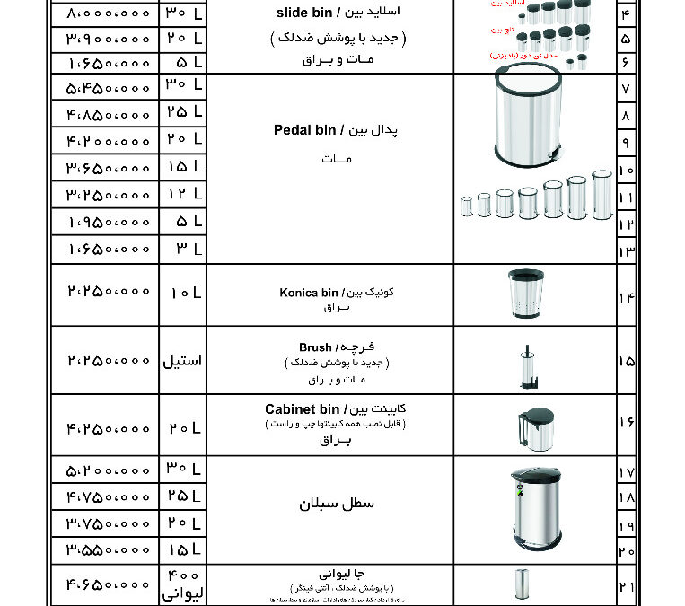 Price list of AkaElectric products includes all kinds of household bins and vegetable shredders – AkaElectric